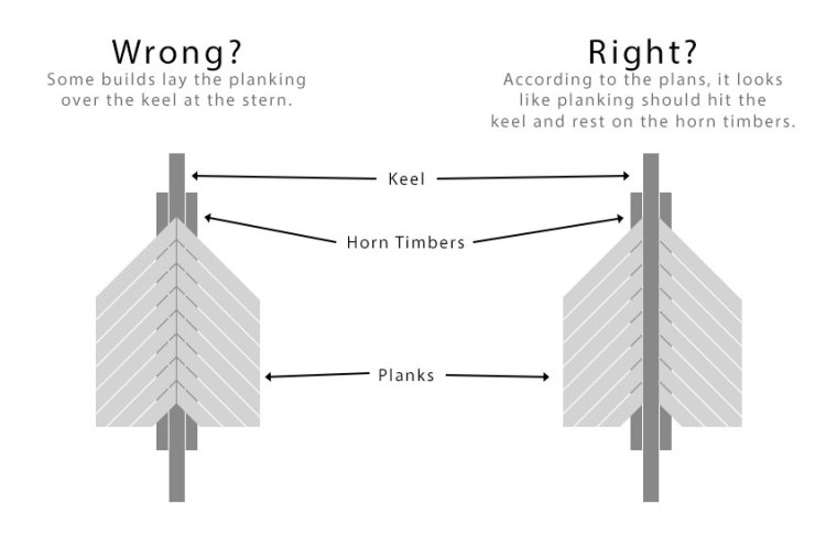 sternplanks