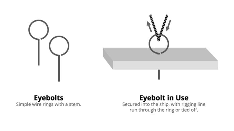 eyebolts