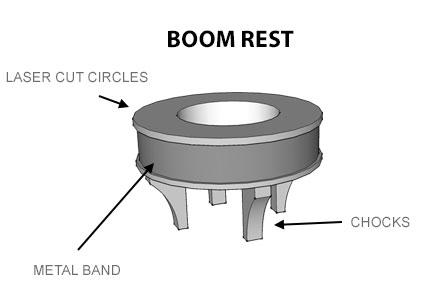 boomrest