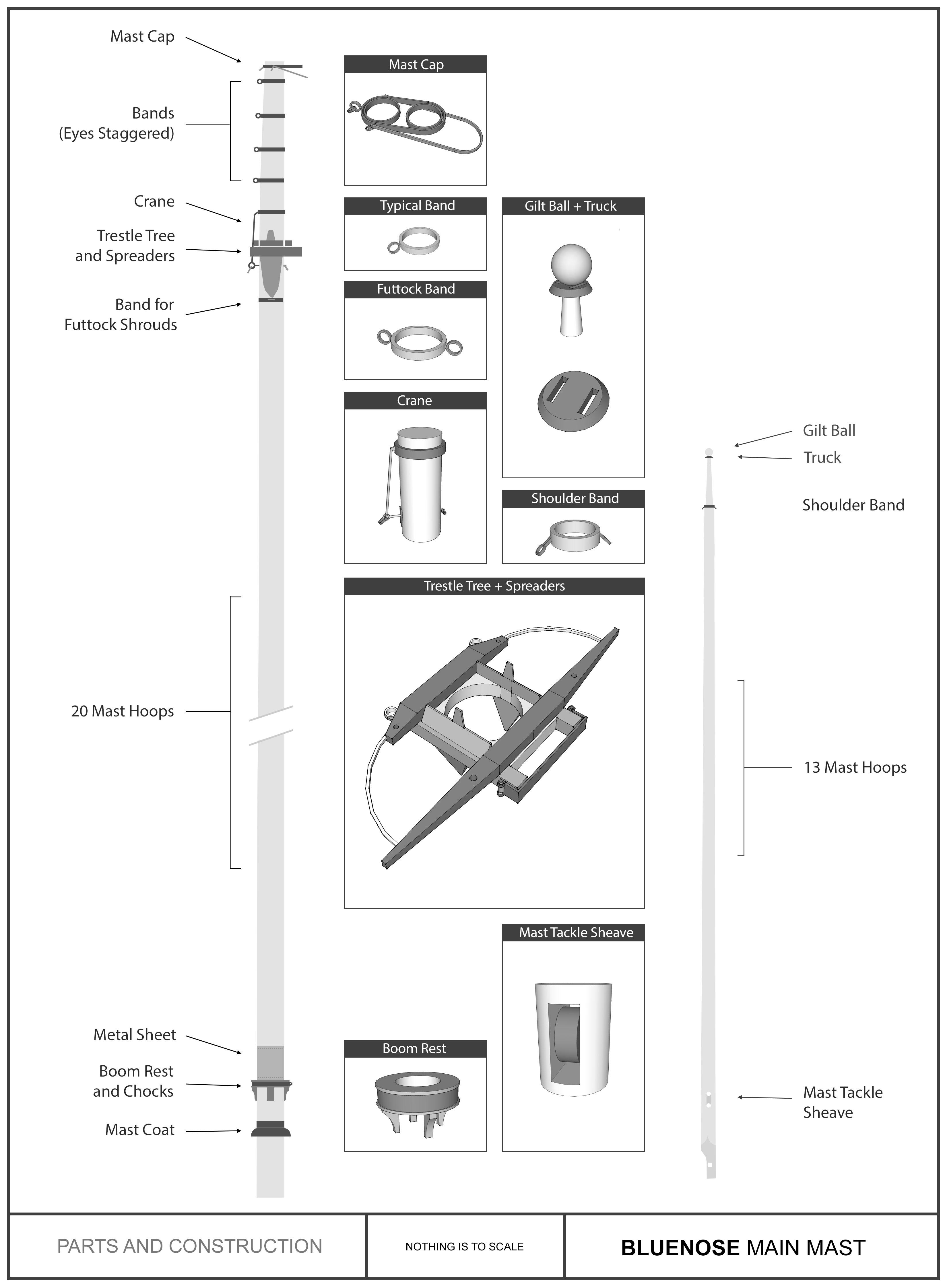 Masts---Construction-2