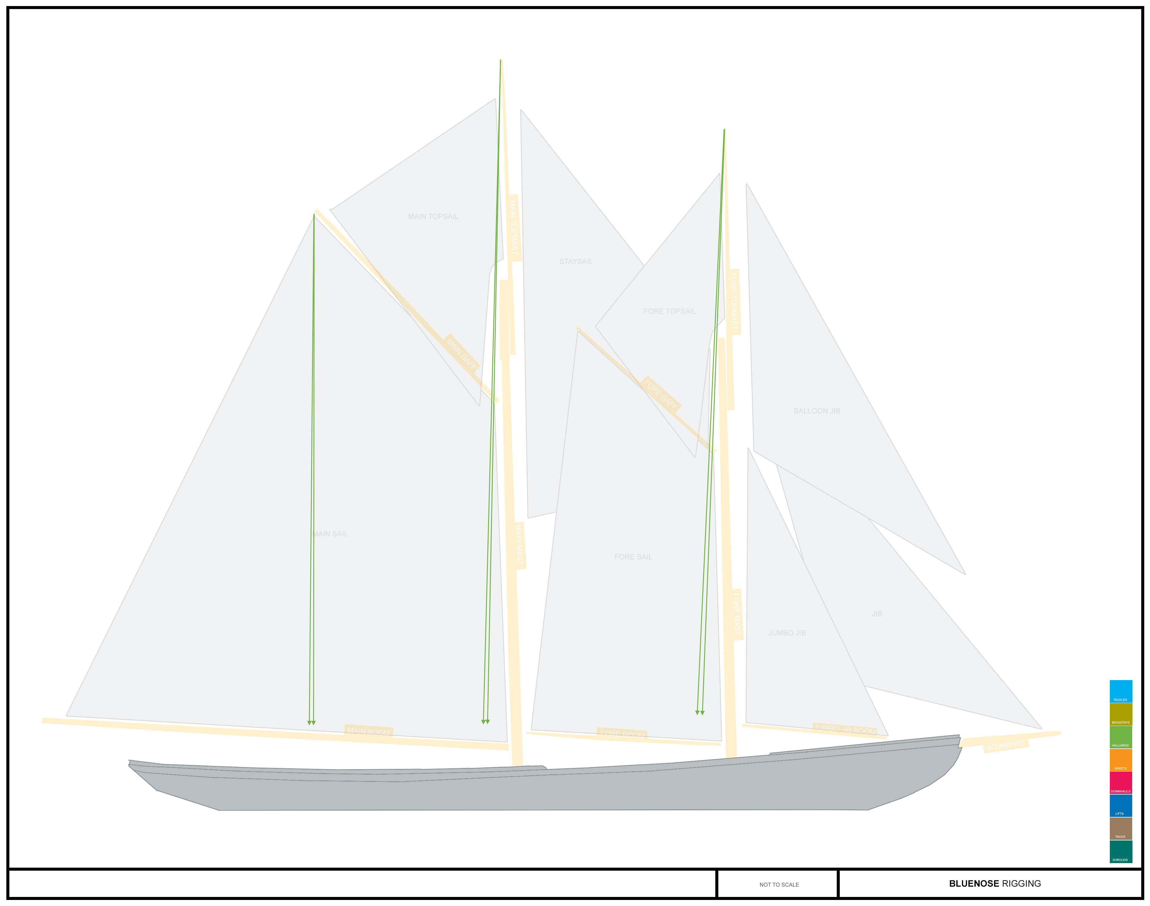 Flag-Halliards
