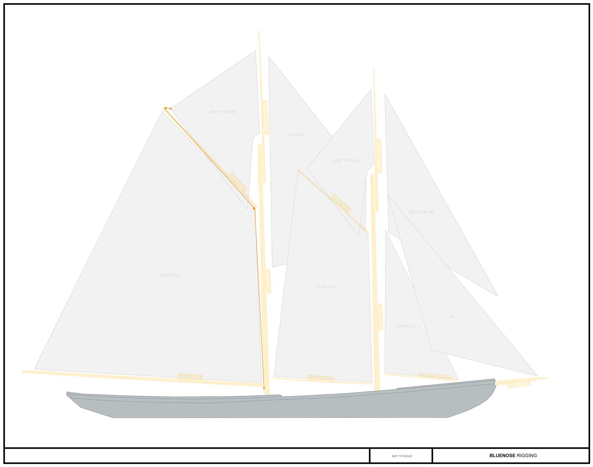 maintopsail-sheet