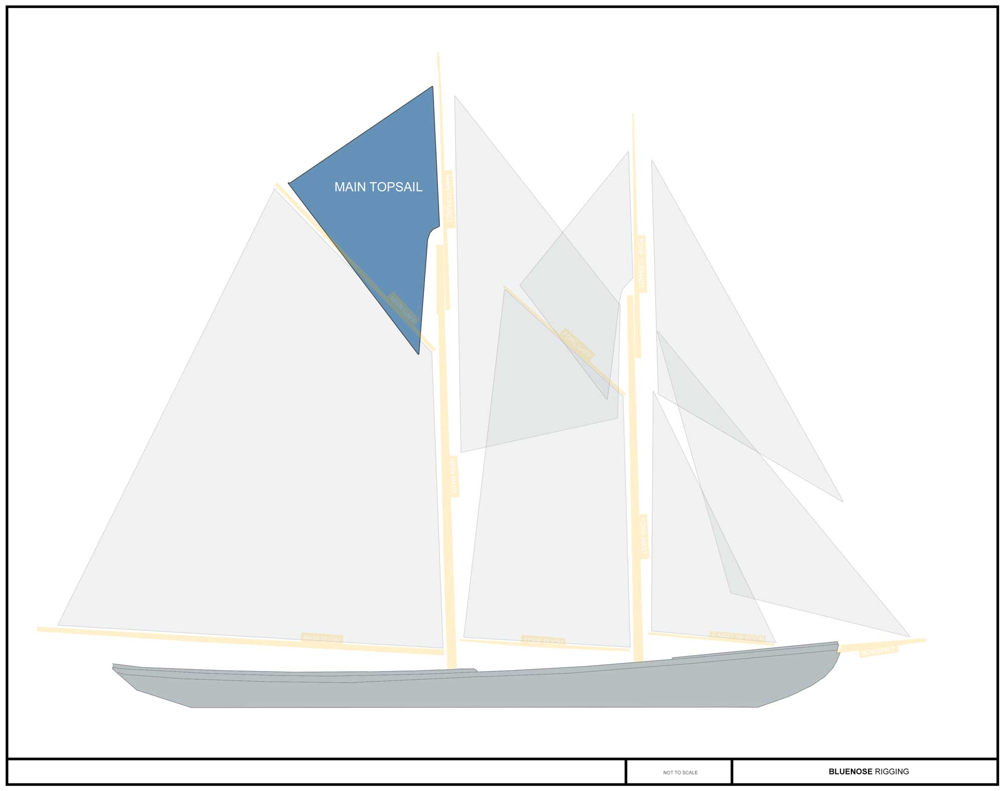 maintopsail