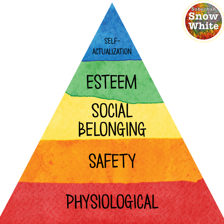 Maslow's Hierarchy of Needs determine how ready your students are to learn.