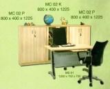 Aditech Meja Kantor Tanpa Laci type MS 01