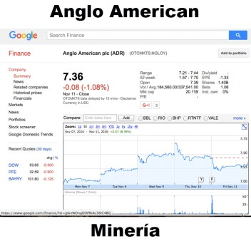 anglo-american-esp