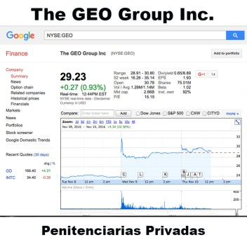 the-geo-group-esp