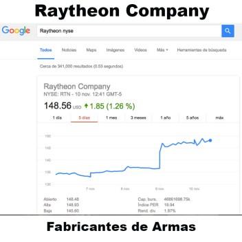 ratheon-esp