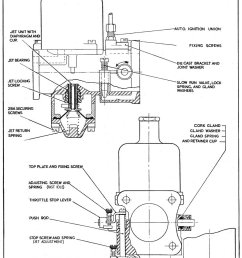 diagram of carburetor blog wiring diagram diagram of mikuni carburetor diagram of carburetor [ 850 x 1192 Pixel ]