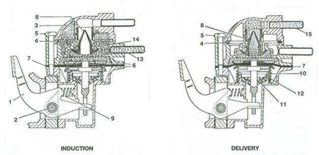 mechanical fuel pump diagram