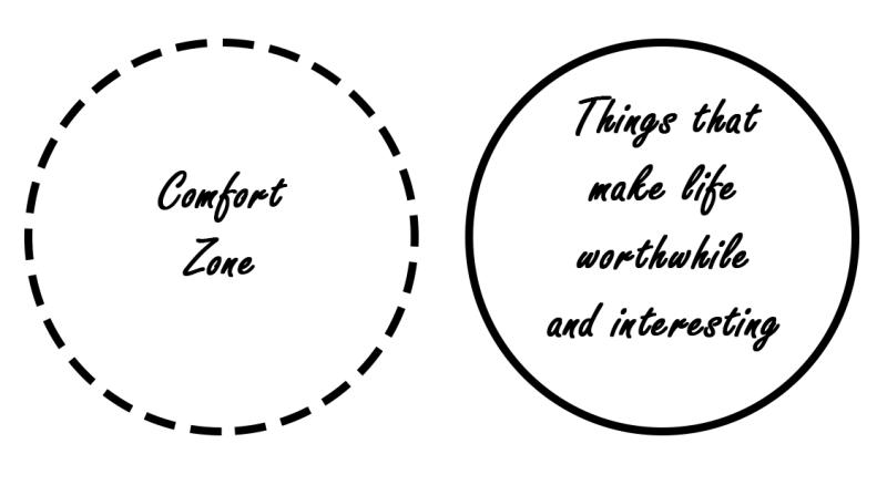 comfortzone_circles