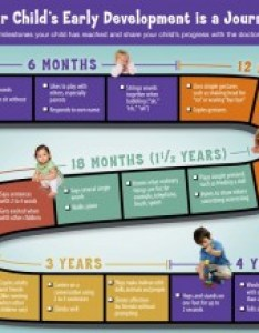 Developmental milestones also supporting success for children with hearing loss rh successforkidswithhearingloss