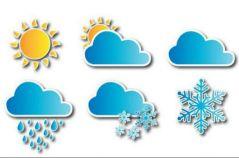 Ставки на спорт с учетом погодных условий. Как прогнозировать?