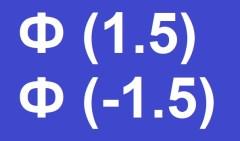 Фора(1.5) и фора (-1.5). Что значит Ф(1.5) и Ф(-1.5)?