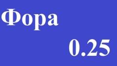Ставки Фора 0.25. Что значит Ф(0.25) и Ф(-0.25). Пояснение