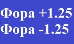 Ставка Фора 1.25. Что значит Ф(1.25) и Ф(-1.25)? Пояснение