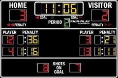 Хоккей. Продолжительность игры и перерывов