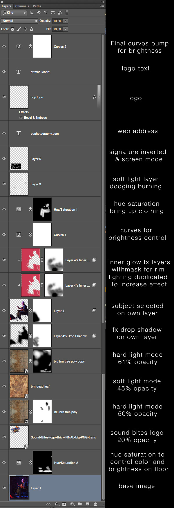 layers palette for photo art