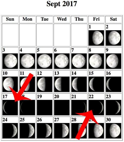 stardate.com moon chart september