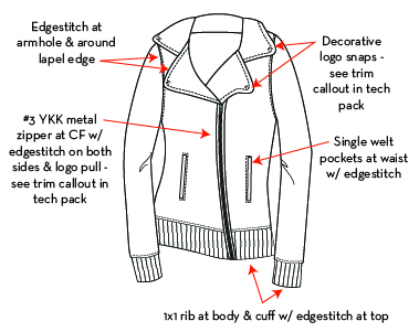 Fashion Terminology + Abbreviations (FREE PDF download