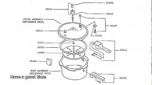 Presto Pressure Cooker Replacement Parts