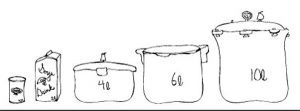 pressure cooker size guide