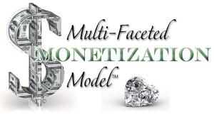 Awaken Dreams Success Coaching - Multi-Faceted Monetization Model™