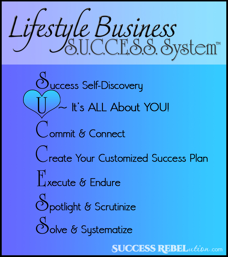 Lifestyle Business S.U.C.C.E.S.S. System™ - The Success Rebelution