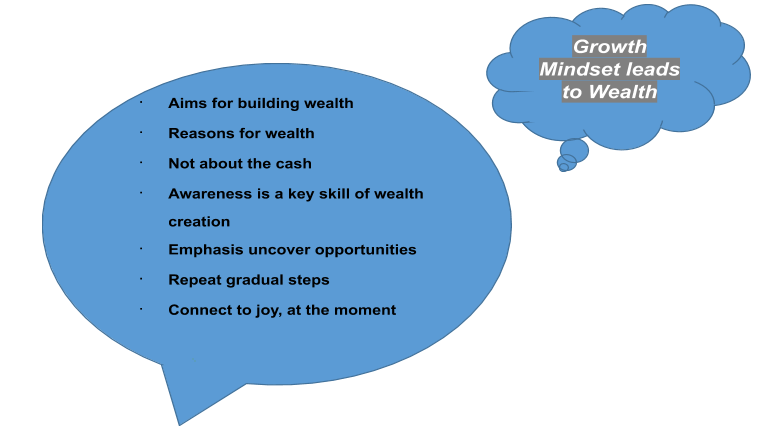 success, wealth, growth mindset, opportunities