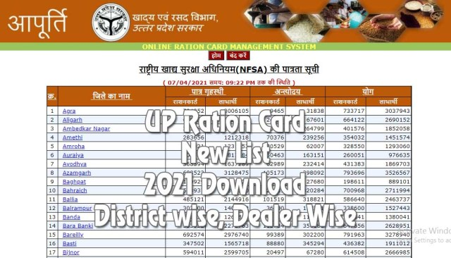 up ration card new list download 2021 district wise or dealer wise 07-04-2021 at 9:22 PM