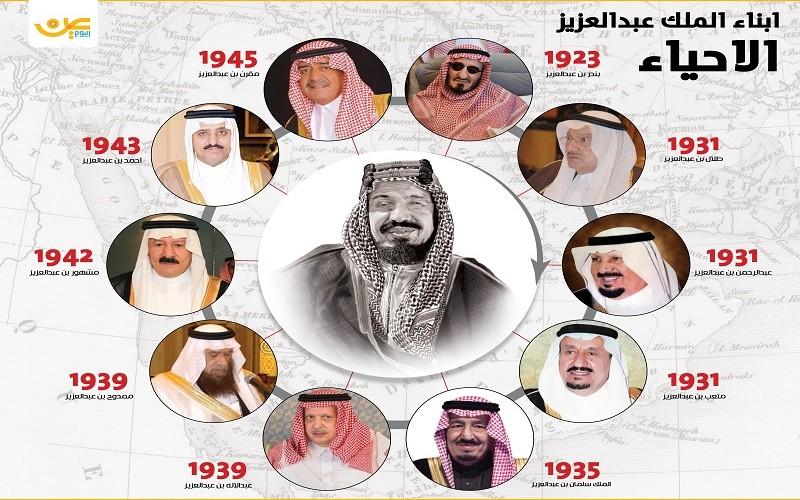 أبناء الملك عبدالعزيز الأحياء سودافاكس