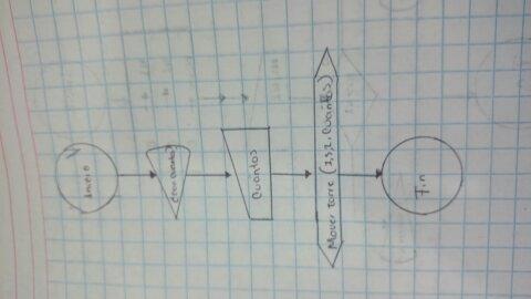 Diagramas de Flujo « Andrade Juarez Jonathan