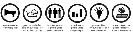 fig 3, possible outcomes of a collaborative citizen dataset on public space