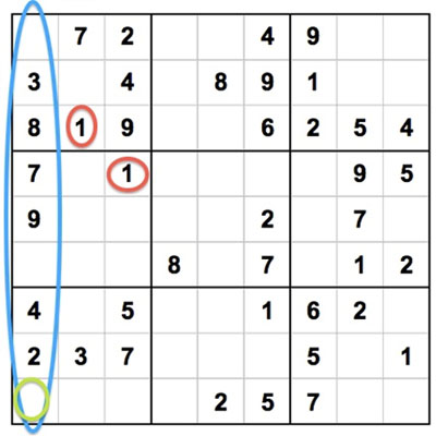 How to solve sudoku puzzles?