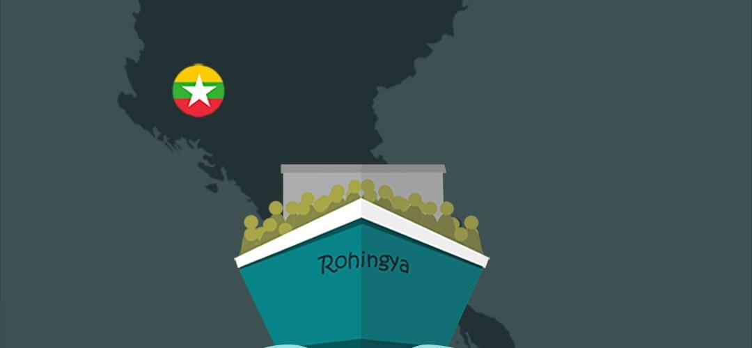 Rohingya: Tujuan Ekonomi yang Dibungkus SARA