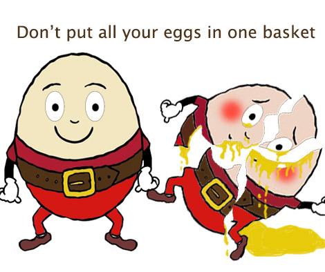 Humpty Dumpty No Teamwork Marketing