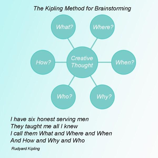 Kipling Practical Method to Increase Creativity