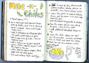 sketchbook page with pasta recipe