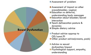 Microsoft PowerPoint - Final 3 Friday lecture Colorectal for rev