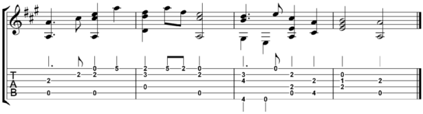 799px-Guitar_Tabulature
