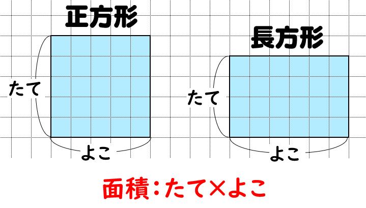 四角形の種類と定義・性質の違い【正方形・長方形・平行四辺形・ひし形・臺形】|數學FUN