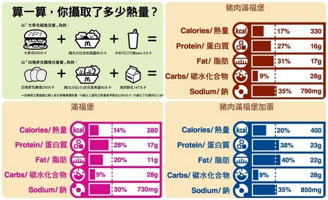 食物熱量表-低熱量食物一覽表圖片-運動消耗卡路里對照表-減肥食物熱量表-卡路里低又飽腹的食物