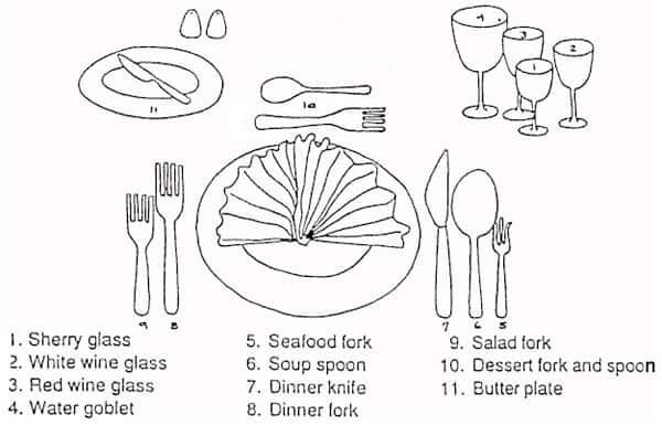formal-table-settingrev