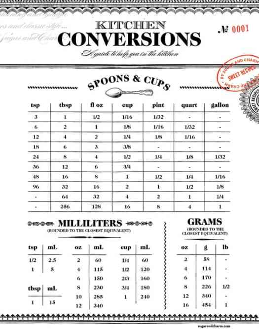 A printable kitchen conversions chart graphic.