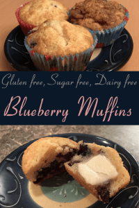 Low Carb Blueberry Muffins Pin