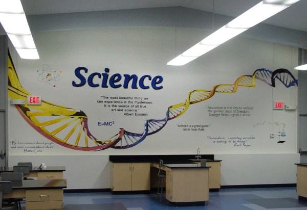 Science Lab Wall Murals