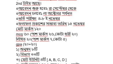 Kushtia Islamic University Admission Circular 2019-2020
