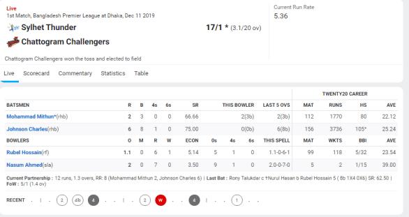 BPL Live Cricket Score 2019