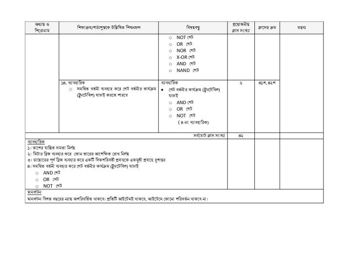 Physics 2 Hsc Page 005