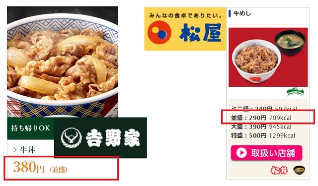 吉野家松屋の牛丼の価格